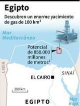 Descubren en Egipto el yacimiento de gas «más grande» del Mediterráneo | La R-Evolución de ARMAK | Scoop.it