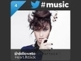 Twitter Music est lancé | Personal branding | Scoop.it