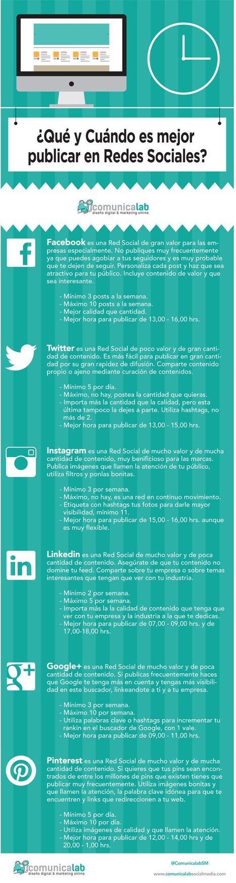 Las mejores horas para publicar en las Redes Sociales - Begoña Rodríguez | Social Media | Scoop.it