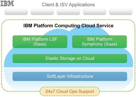 IBM Introduces Elastic Storage on Cloud - insideBIGDATA | Cloud Central | Scoop.it