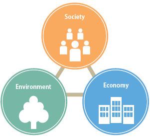 ABC Consultants : CSR | Recruitment Services | Scoop.it