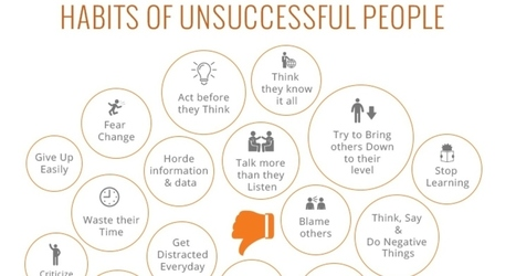Successful People Vs. Unsuccessful People (The habits that differentiate them) | Life & living well | Scoop.it