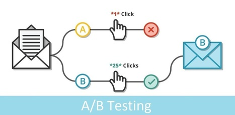 Creating Email Marketing Strategies that Convert: Guide to A/B Testing | Email Marketing | Scoop.it