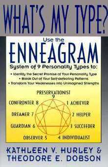 WHAT'S MY TYPE?: The Enneagram system of nine personality ... | Being an INFP is like..... | Scoop.it