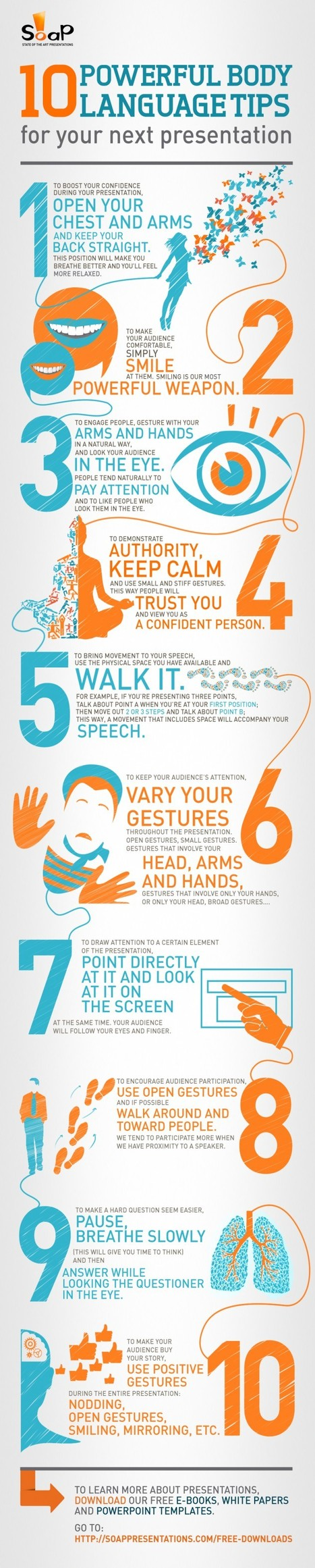 10 Powerful Body Language Tips for your next Presentation | Learning Tools Today | Scoop.it
