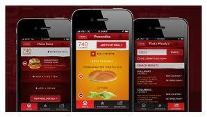 How Wendy's uses social listening to make better business decisions   Marketing Research   Scoop.it