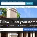 Zillow now powers AOL Real Estate home search in wake of Move's departure | Real Estate Plus+ Daily News | Scoop.it