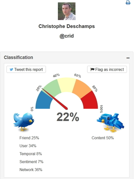 OSoMe, une suite gratuite pour cartographier Twitter | Outils Froids | François MAGNAN  Formateur Consultant | Scoop.it