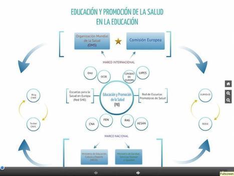PLE para el Proyecto de Educación y Promoción de la Salud (P8). CNIIE | @Redes de edusalud | Scoop.it