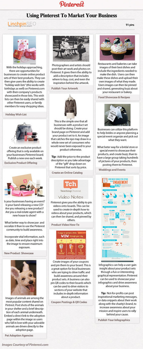 [INFOGRAPHIC] Ideas For Marketing Your Products Using Pinterest.com #infographic | LinchpinSEO: SEO, Content, Design Agency | Pinterest | Scoop.it