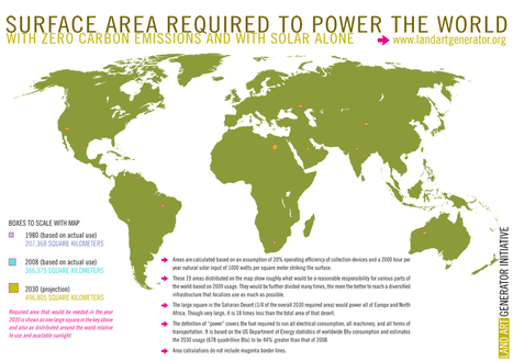 Total Surface Area Required in 2030 to Fuel the World With Solar | Zero Footprint | Scoop.it