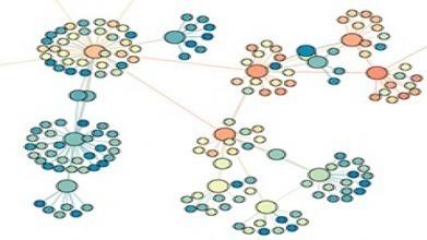 Social Network Analysis | Data : big, social, o... | SNA | Scoop.it