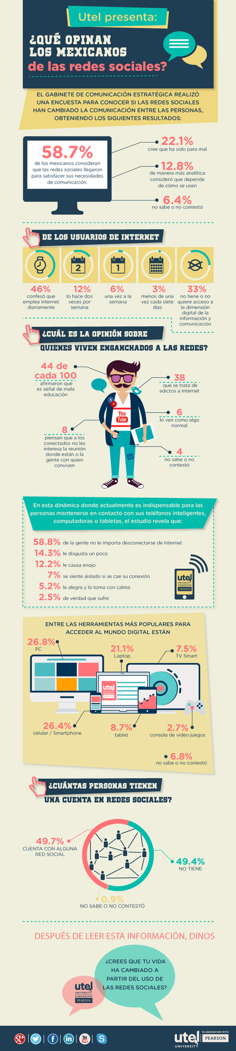 Qué opinan los mexicanos de las Redes Sociales #infografia #infographic #socialmedia | Seo, Social Media Marketing | Scoop.it