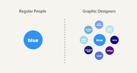 10 Differences Between Designers And Regular People | DigitalSynopsis.com | Scoop.it