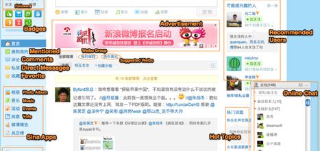 Le microblogging sur Weibo en recul en Chine | Les Entrepreneurs ... | microblogging&apprentissage | Scoop.it