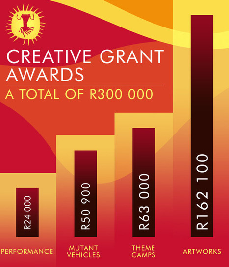 AfrikaBurn 2012: Art Grant Announcement 2012 | Eetbare Stad | Scoop.it