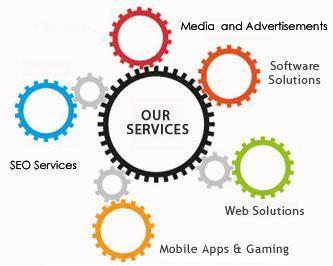 Vanuatu Web Design Company, SEO Services Port Vila, Ecommerce Web development & Digital Marketing | Digital Marketing Services, SEO & Web Designing Company - Yourneeds.asia | Scoop.it