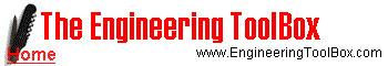 (EN) Engineering ToolBox | engineeringtoolbox.com | IPA-ESP | Scoop.it