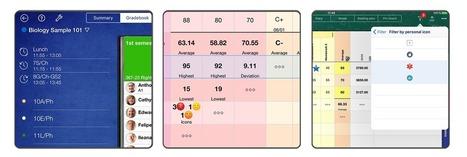 Muy buena actualización!. iDoceo - cuaderno de notas para iPad | Valores y tecnología en la buena educación | Scoop.it
