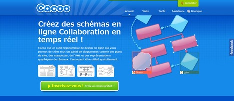 Cacoo Outil collaboratif pour creer des schemas. | Time to Learn | Scoop.it
