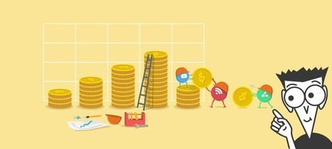 Content Marketing ROI For Dummies [Infographic] | Infographics | Scoop.it