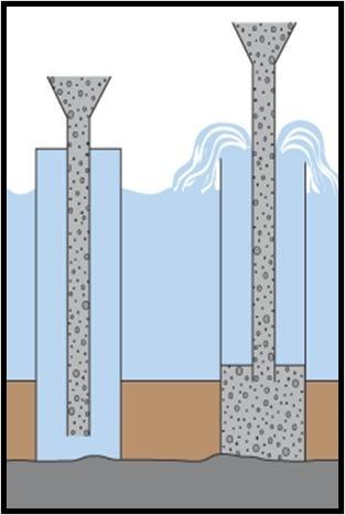 ¿Cómo es posible construir bajo el agua?   Qué Aprendemos Hoy   bjhor.arenas   Scoop.it