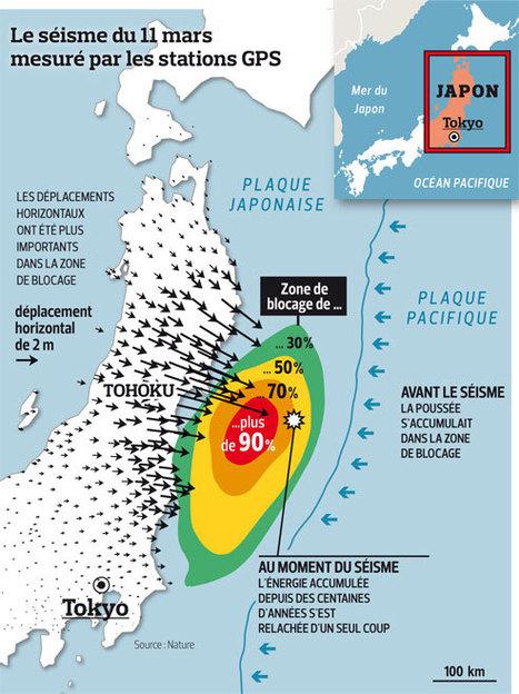 Sciences : Japon : aucun modèle n'avait prévu le séisme | Japan Tsunami | Scoop.it