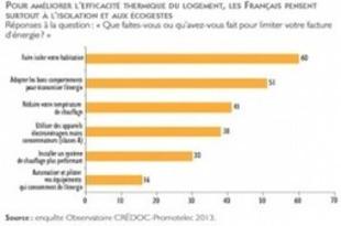 Sobriété énergétique : engager les français au delà des éco-gestes | La Revue de Technitoit | Scoop.it