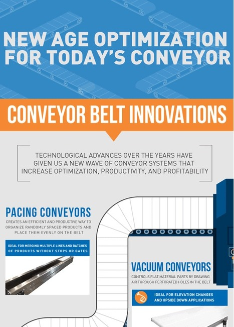 Infographic - Optimization For Today's Conveyors | DORNER | Manufacturing In the USA Today | Scoop.it