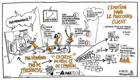 La relation client en facilitation graphique : Pas d'émotion, pas de business ! #LMAI2015 | Facilitation graphique, video scribing et design de l'information | Facilitation graphique | Scoop.it