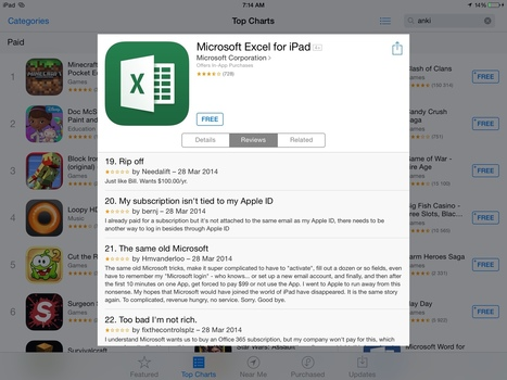 What's That Stink? (A Review of Microsoft's Word, Excel & PowerPoint Apps for the iPad) | Life, Learning & the Things That Matter | Scoop.it