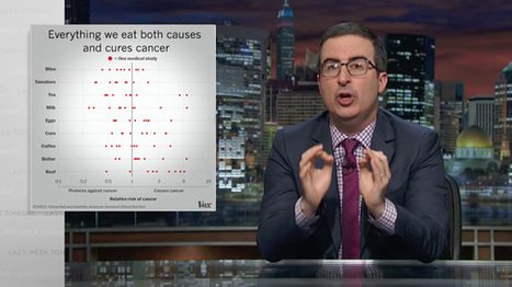 John Oliver teaches us how to interpret medical and scientific studies   Erba Volant - Applied Plant Science   Scoop.it