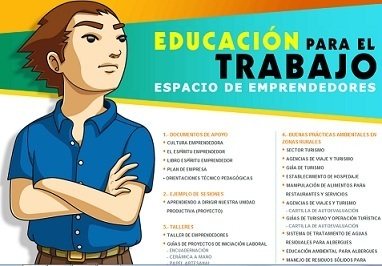 Educación para el Trabajo   GeducaEptCallao   Scoop.it