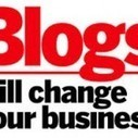 Lead Generation thru Content Marketing is Business Blogging | Content Creation, Curation, Management | Scoop.it