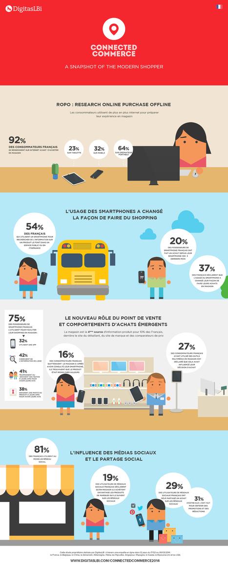 Web-to-store | Le commerce connecté en France - Avril 2014 (étude DigitasLBI) | Webmarketing infographics - La French Touch digitale en images | Scoop.it