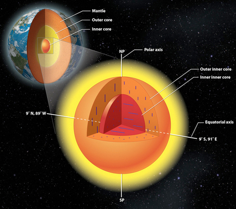 Scientists Find Mysterious Magnetism in Earth's Inner Core | Quirky (with a dash of genius)! | Scoop.it