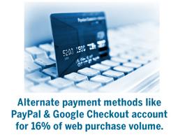 B2B E-Commerce News, including B2B Marketing.   B2B eCommerce News   Scoop.it
