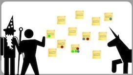Luxr cursuri online antreprenoriat | Business Apps | Scoop.it