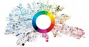 Have you considered the colour for your company logo and business branding? | BlueFlameDesign | timms brand design | Scoop.it