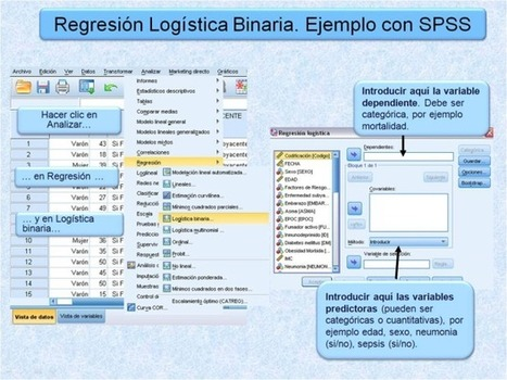 CUED: SPSS, herramienta de investigación para el learning is the work! (Educación disruptiva) | Educación a Distancia (EaD) | Scoop.it