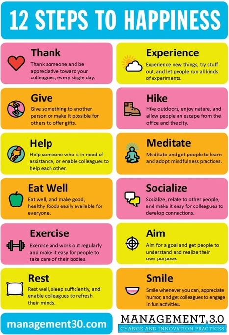 The 12 Steps to #Happiness That You Create (#Infographic) | A New Society, a new education! | Scoop.it