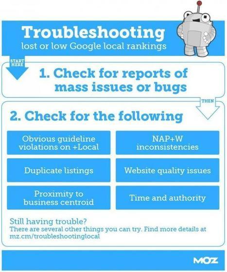 Troubleshooting Google Local Ranking Problems - Excellent Guide by Miriam Ellis! | Skolbiblioteket och lärande | Scoop.it