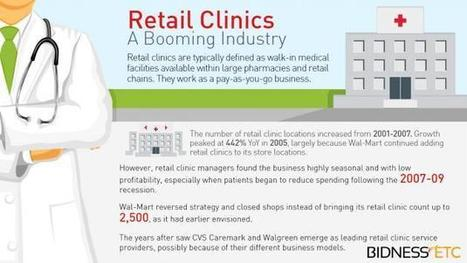 Retail Clinics – A Booming Industry | Trends in Retail Health Clinics  and telemedicine | Scoop.it