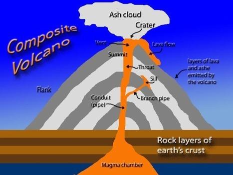 Volcanoes | Natural Disasters | Scoop.it