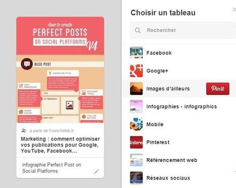 Pinterest lance un nouveau bouton pour épingler plus rapidement | Initia3 - Conseils numériques TPE - PME | Scoop.it