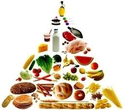 7 aliments pour maigrir : Perdre du ventre homme -   perdre du ventre homme   Scoop.it