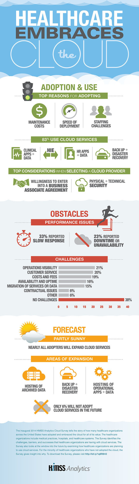 [INFOG] #healthcare embrace the #cloud | Outsource to Latin America | Scoop.it