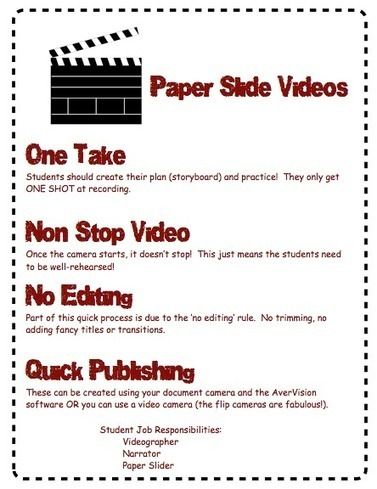 Paper Slide Videos - Guidelines | ClioELA | Scoop.it