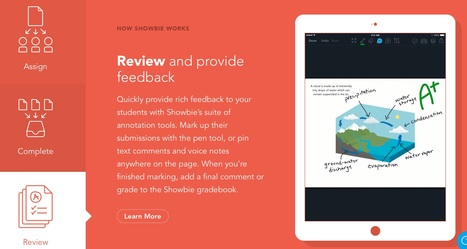 Showbie - the Paperless Classroom App for Teachers | Tools for Teachers & Learners | Scoop.it