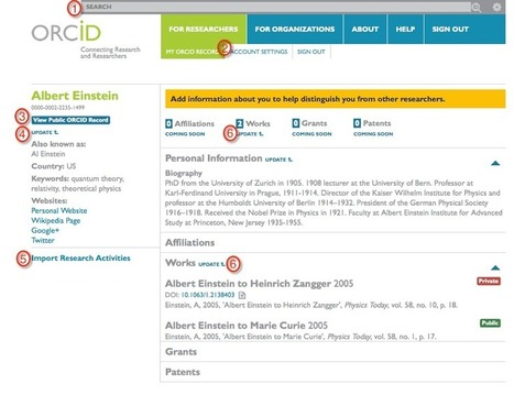 EHSLibrary: ORCID: A Unique Identifier for Researchers | Researcher Identity | Scoop.it
